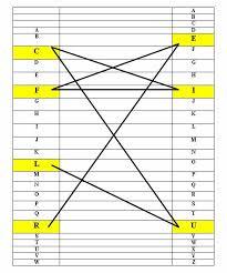 Le Glaive Alphanumérique du Tarot Lucife10