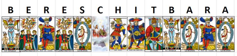 Le Glaive Alphanumérique du Tarot Plande11