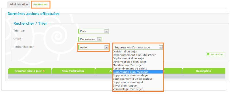 Message supprimer mais par qui? Securi13