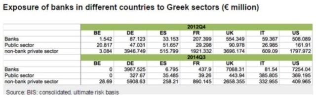 Le risque grec - Page 4 Grece11