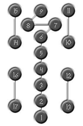 Карта души или метод гадания на рунах Za_e_e10