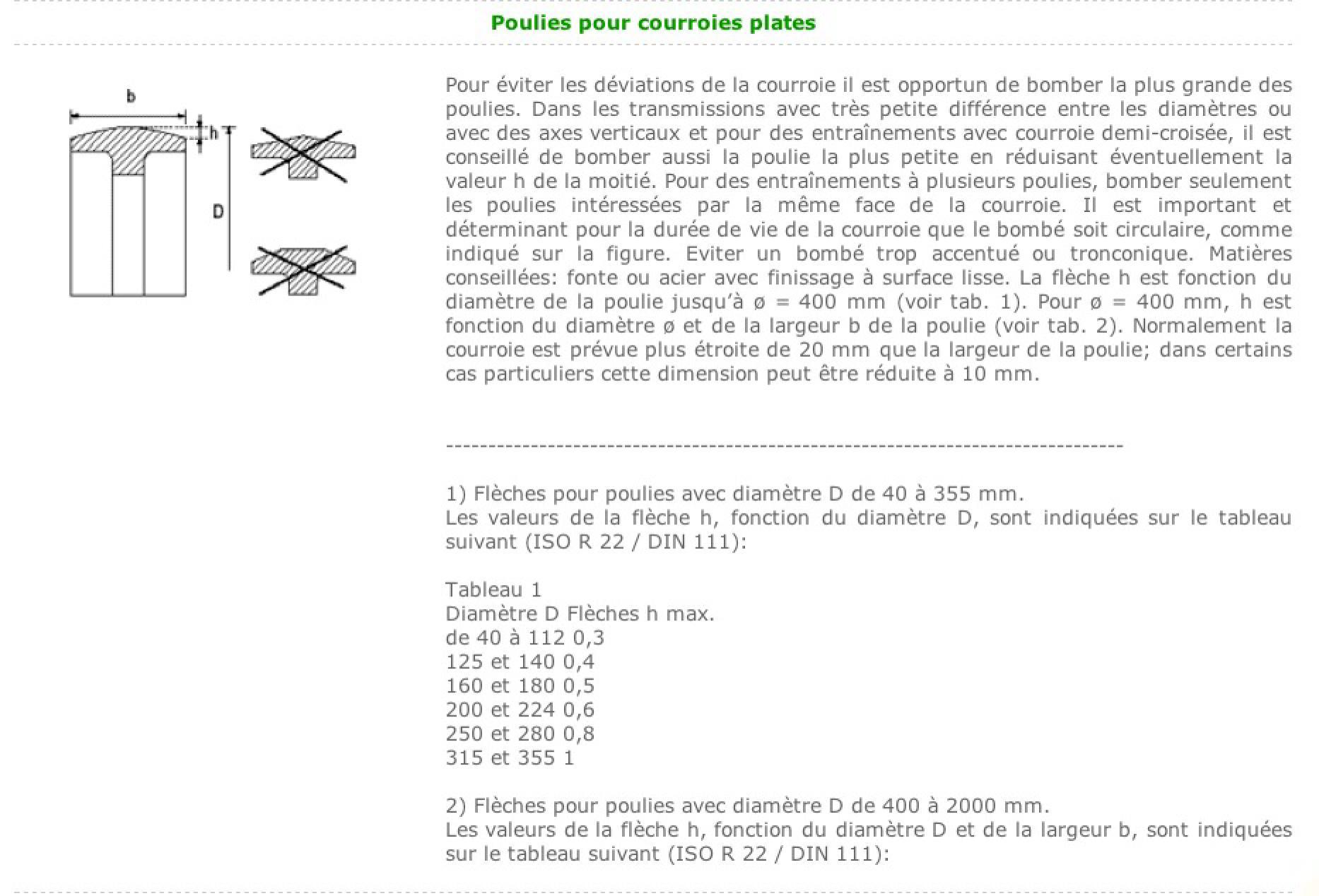 Mémo poulies et courroies (+ calcul de rapport de poulies) Uw117