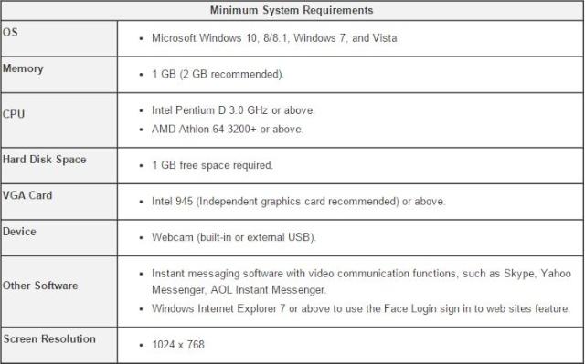 CyberLink YouCam Deluxe 7 7.0.0611 Youcam12