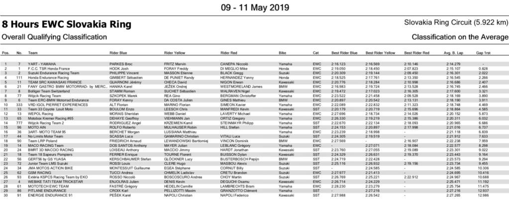 Championnat EWC Endurance - Page 27 292bbb10