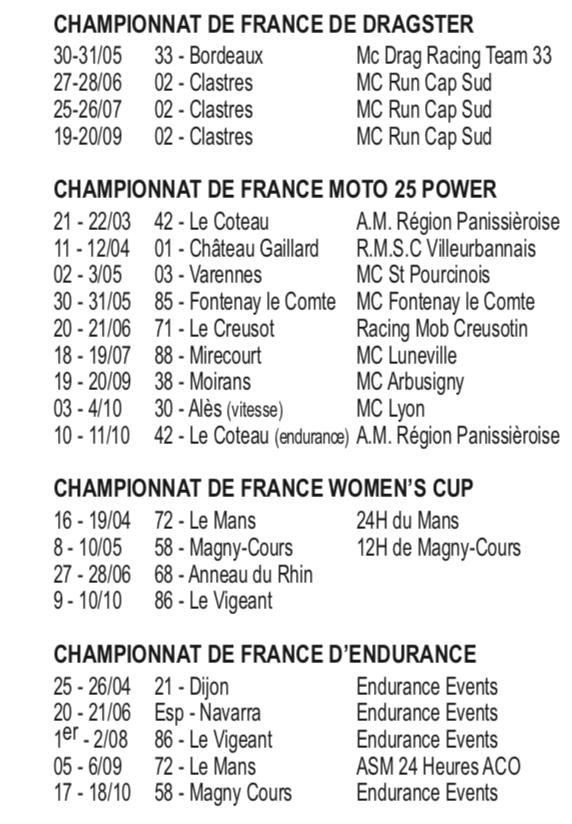Calendrier Course Moto en France Captur50