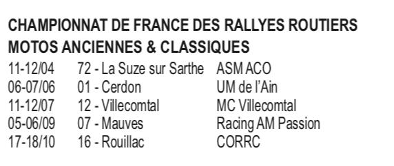 Calendrier Course Moto en France Captur52