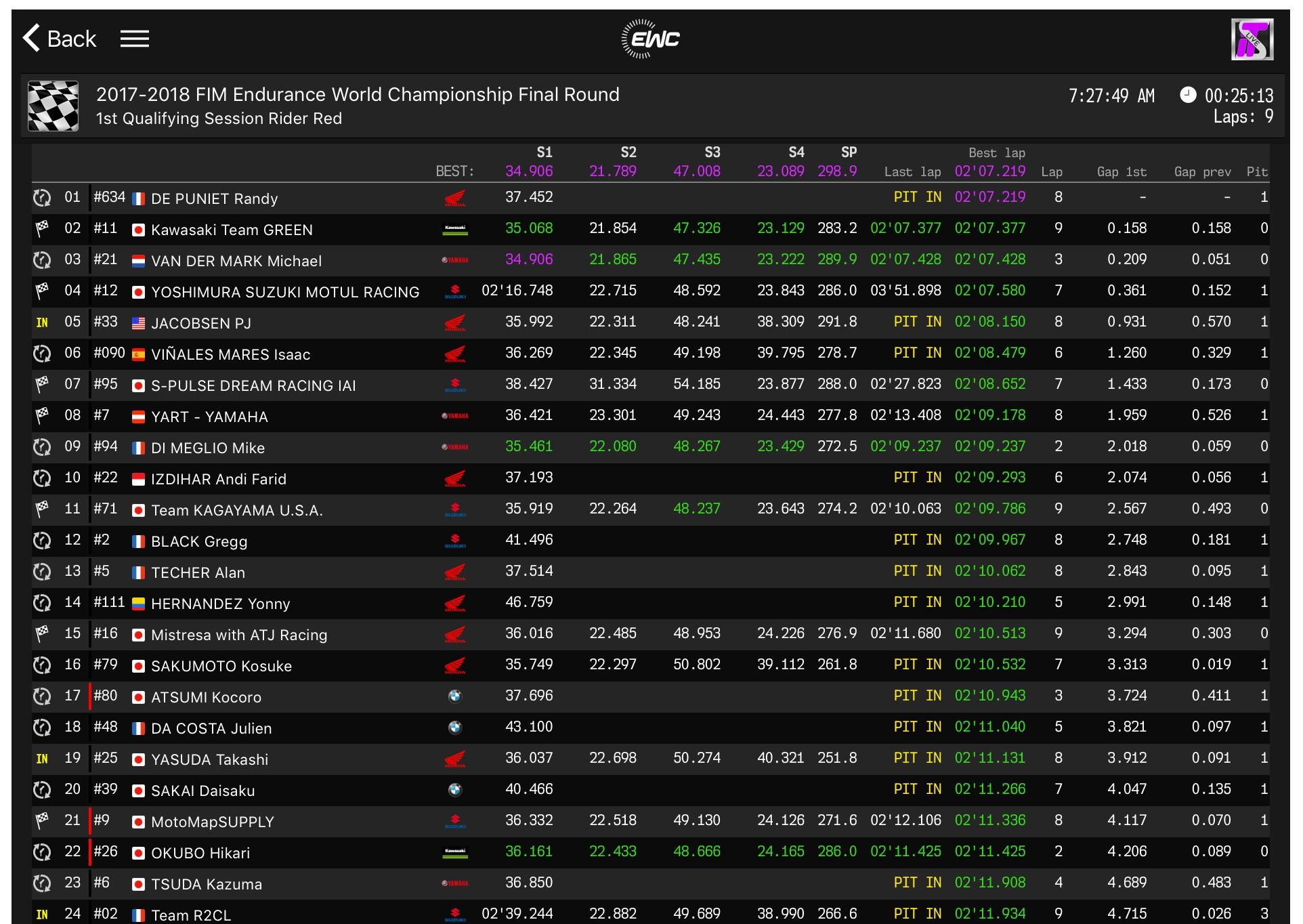 Championnat EWC Endurance - Page 22 F1545710