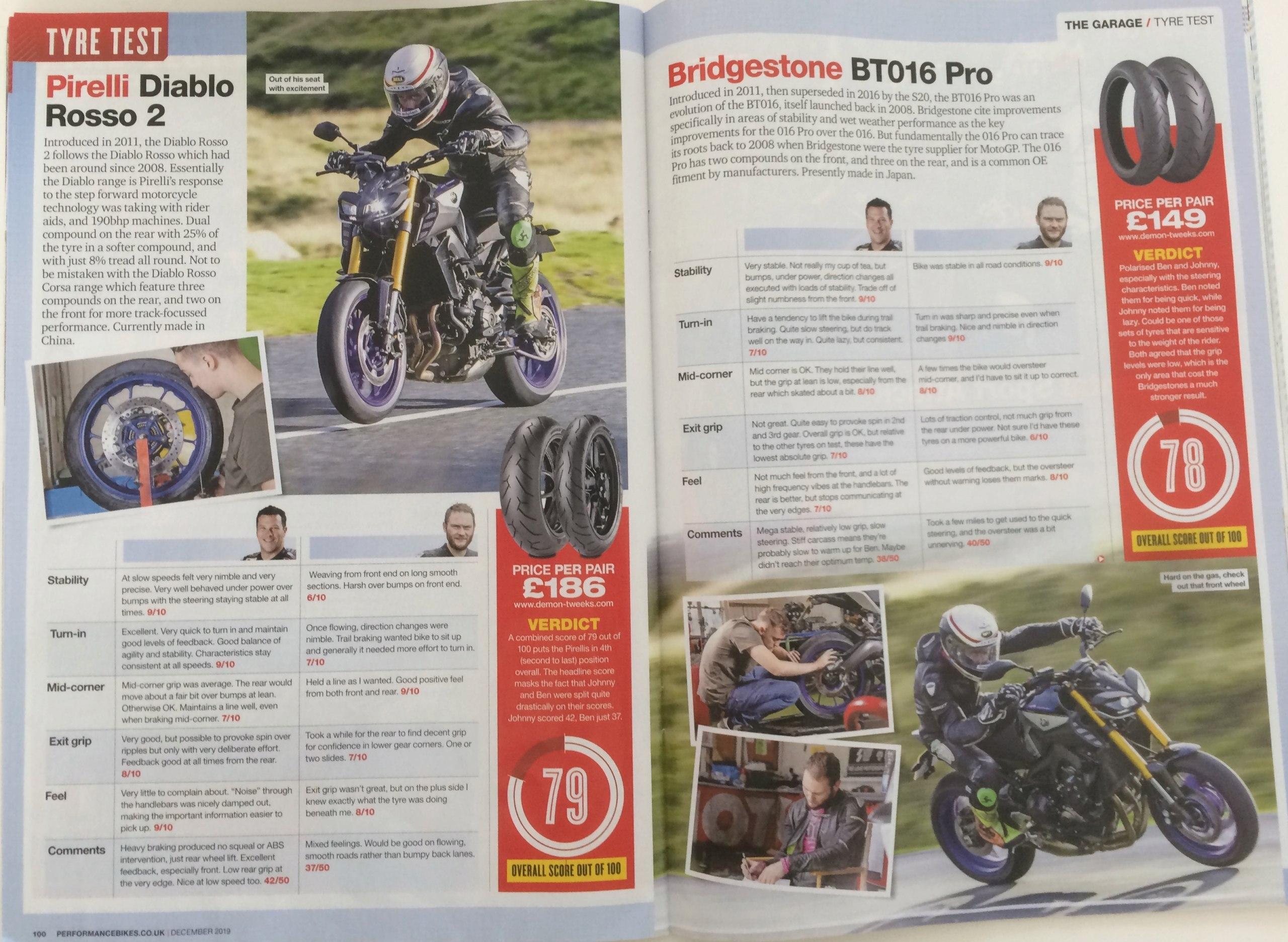 sportsmart, S20, Rosso Corsa, Pilot power.... et autres pneu route/piste. - Page 9 Img_0211