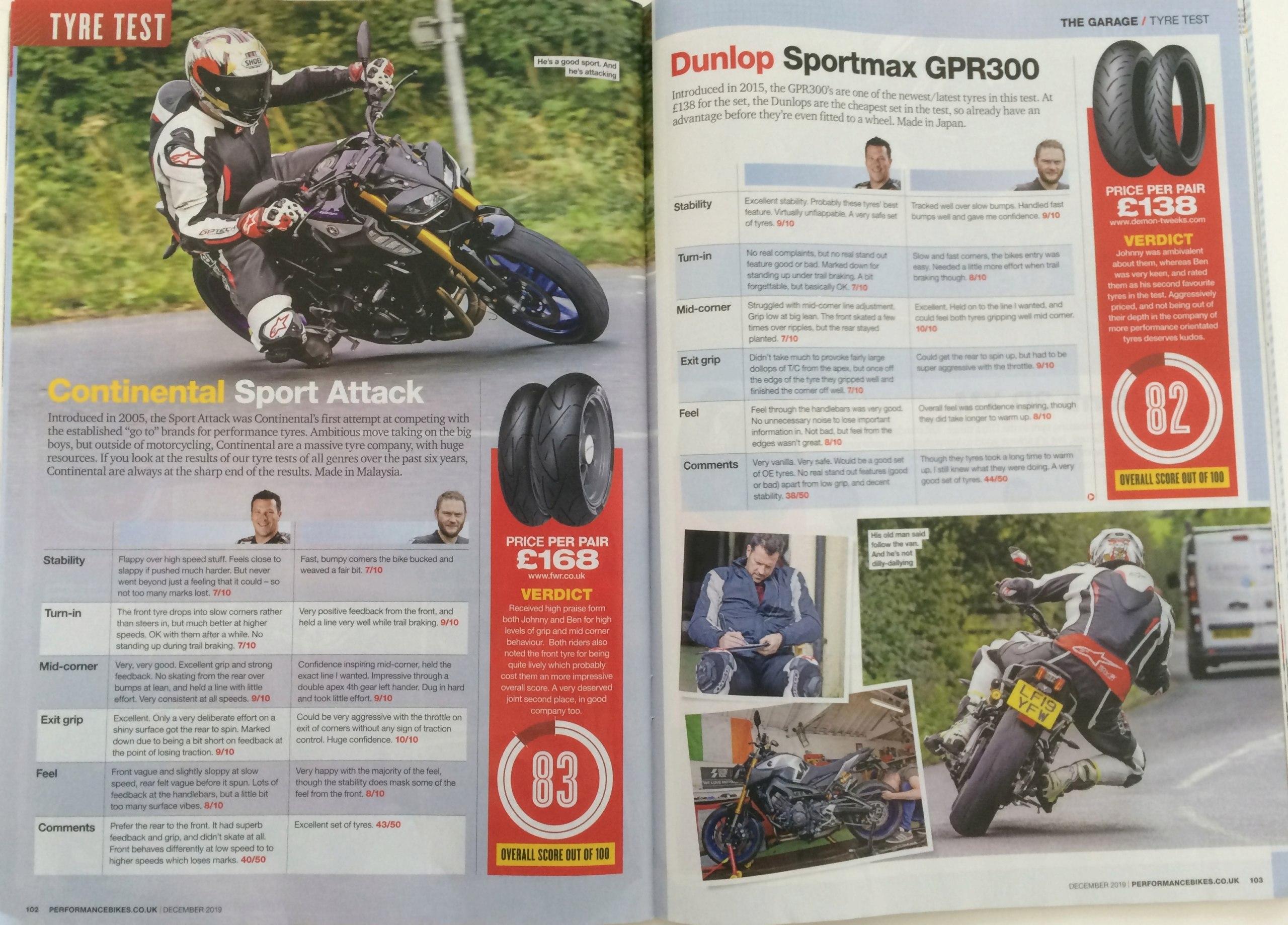 sportsmart, S20, Rosso Corsa, Pilot power.... et autres pneu route/piste. - Page 9 Img_0212