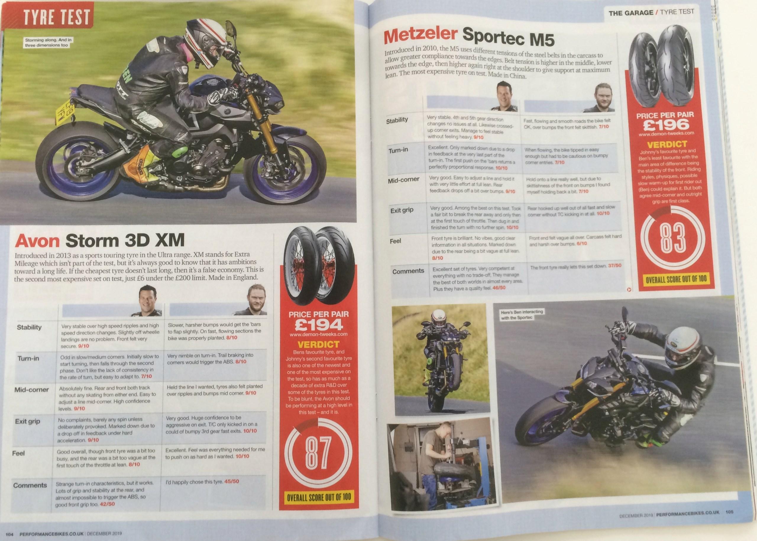 sportsmart, S20, Rosso Corsa, Pilot power.... et autres pneu route/piste. - Page 9 Img_0214