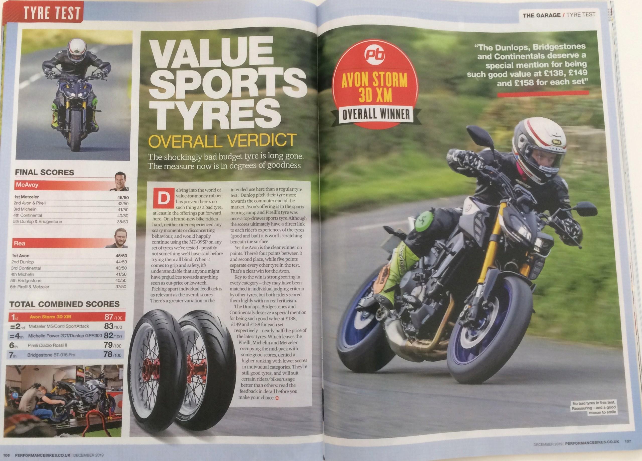 sportsmart, S20, Rosso Corsa, Pilot power.... et autres pneu route/piste. - Page 9 Img_0215