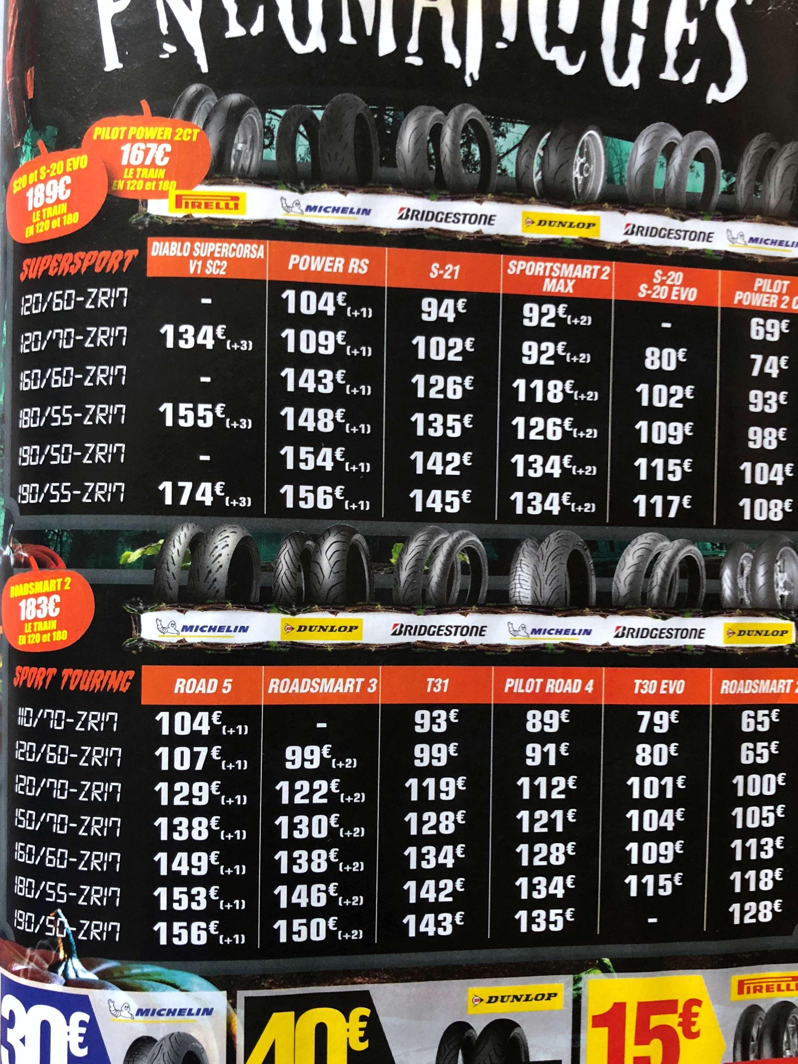 sportsmart, S20, Rosso Corsa, Pilot power.... et autres pneu route/piste. - Page 6 Img_6910