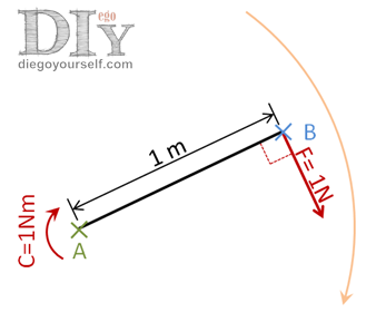 clef dynamométrique Schema10