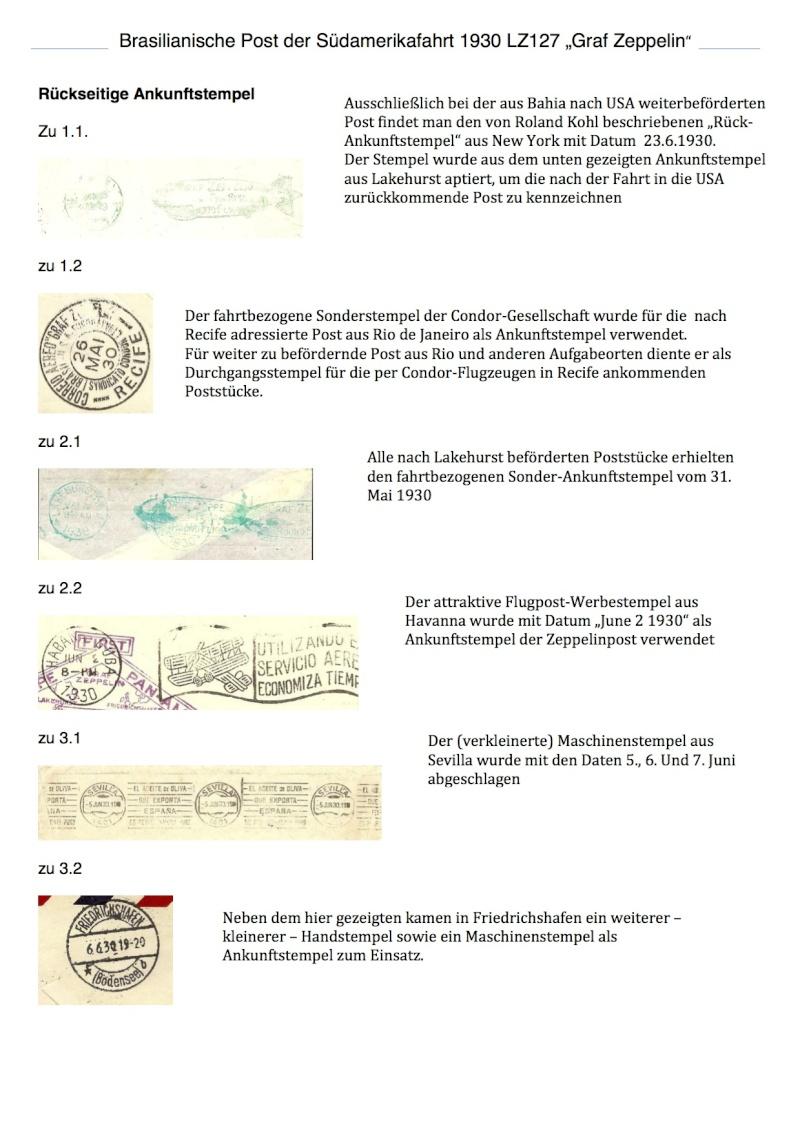 Ausstellungs-Projekt Brasil20