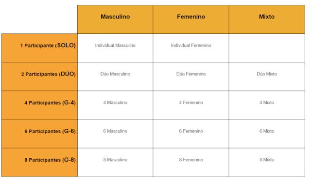 24 HORAS CICLO CIRCUIT CHESTE. 1-2 DE AGOSTO Catego10