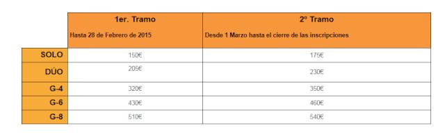 24 HORAS CICLO CIRCUIT CHESTE. 1-2 DE AGOSTO Precio10