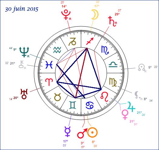 Aspects du mois de Juin 30juin10