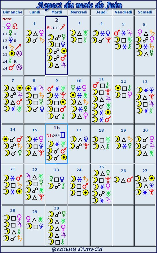 Aspects du mois de Juin - Page 3 Calend11
