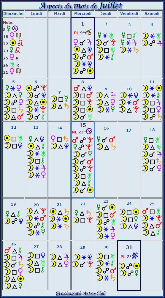 Aspects du mois de Juillet Calend14