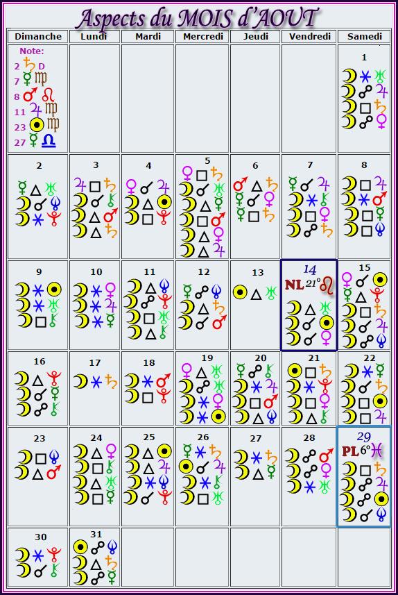 Aspects du mois d'Aout  - Page 6 Calend15