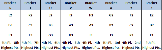 05 LHQT bracket analysis 05_wee11