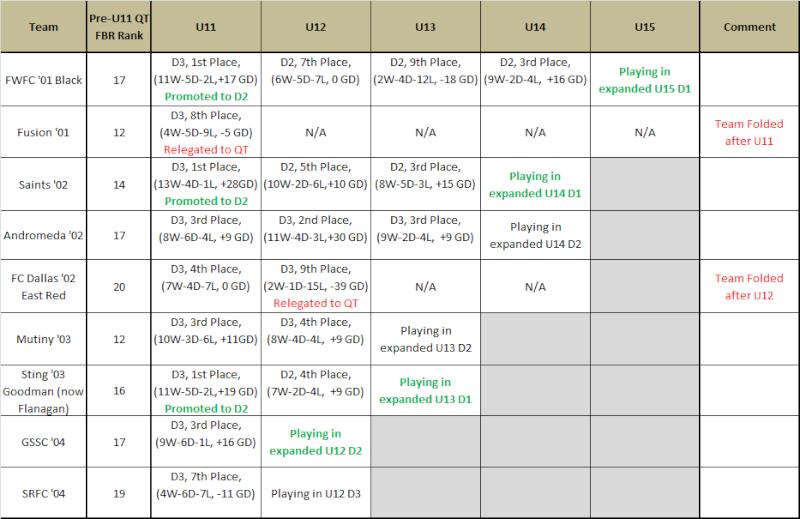 05 LHQT bracket analysis - Page 13 _01_0414