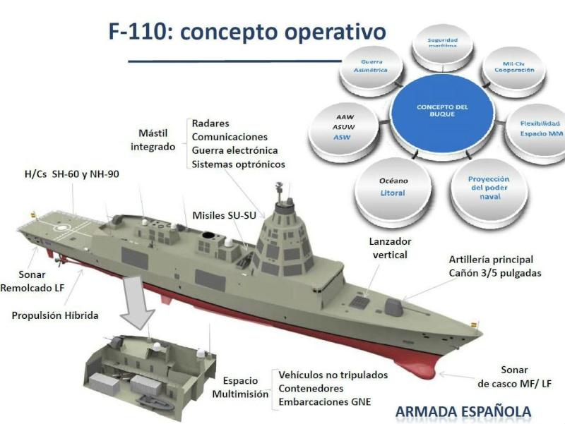 Frégates F-110 115