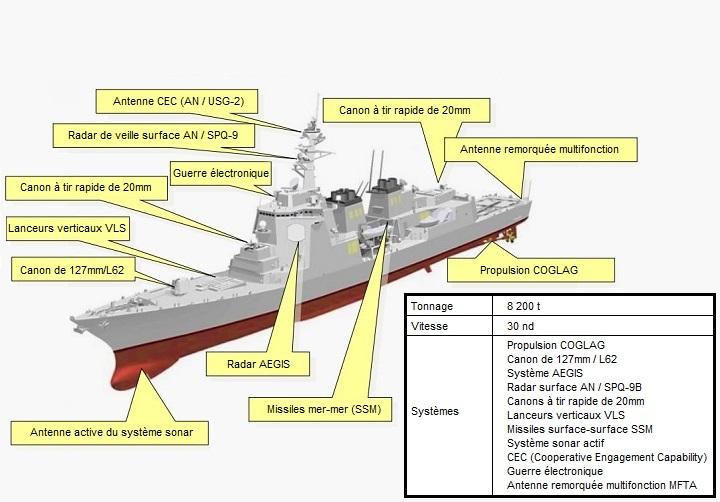 Destroyer Type 27DD Dd27fr10