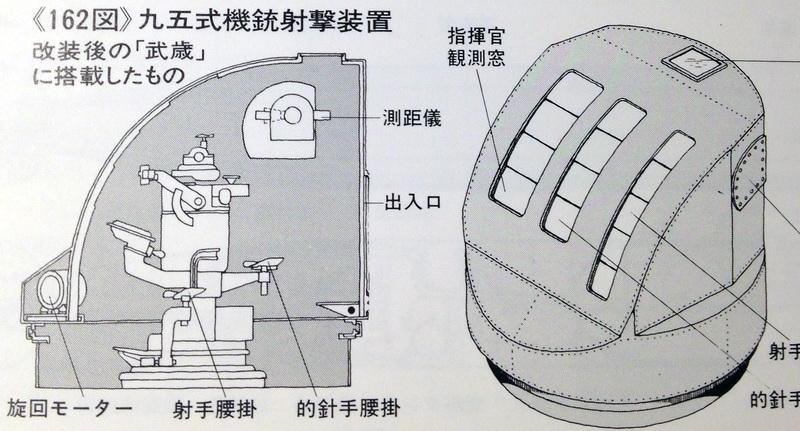 IJN Yamato en détails - Page 2 Yamato13