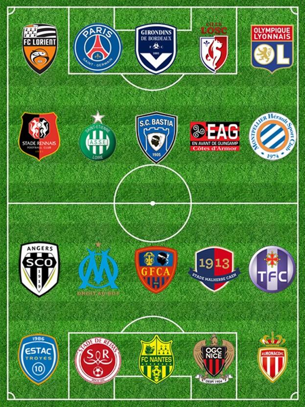 [JEU] ** PRONOS LIGUE 1 ** SAISON 2015/2016 Ligue210