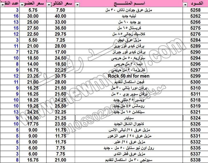 حصريا .. قائمة أسعار وعروض منتجات ماي واي في كتالوج اغسطس 2015 ~~ بسعر الكتالوج ... بسعر العضو ^_^  11_o11