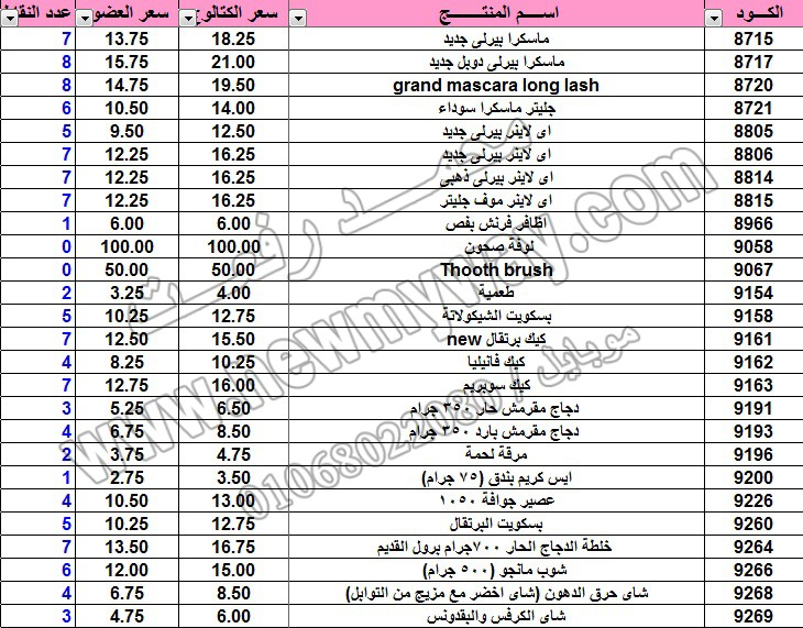 حصريا .. قائمة أسعار وعروض منتجات ماي واي في كتالوج اغسطس 2015 ~~ بسعر الكتالوج ... بسعر العضو ^_^  17_o11