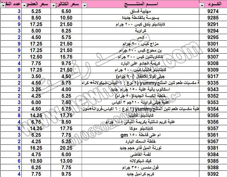 حصريا .. قائمة أسعار وعروض منتجات ماي واي في كتالوج اغسطس 2015 ~~ بسعر الكتالوج ... بسعر العضو ^_^  18_o11