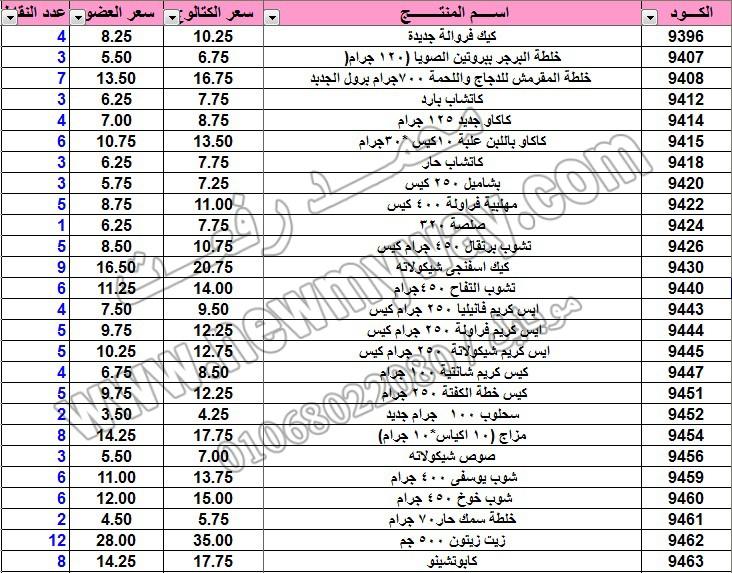حصريا .. قائمة أسعار وعروض منتجات ماي واي في كتالوج اغسطس 2015 ~~ بسعر الكتالوج ... بسعر العضو ^_^  19_o11
