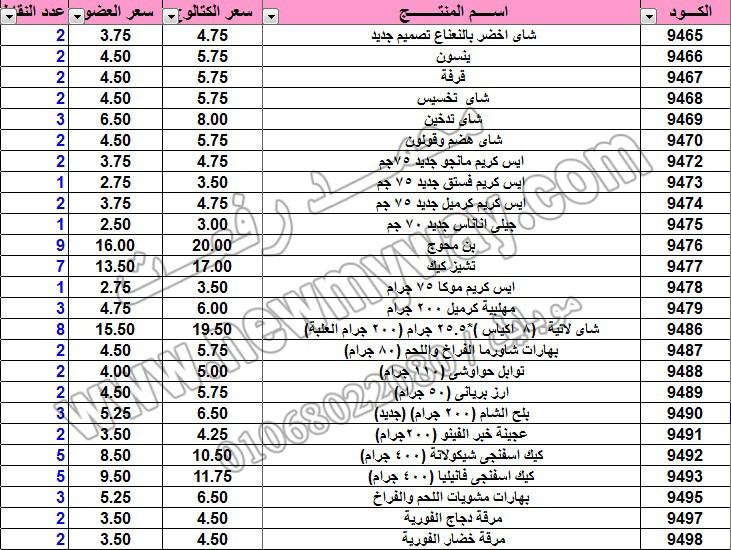 حصريا .. قائمة أسعار وعروض منتجات ماي واي في كتالوج اغسطس 2015 ~~ بسعر الكتالوج ... بسعر العضو ^_^  20_o10