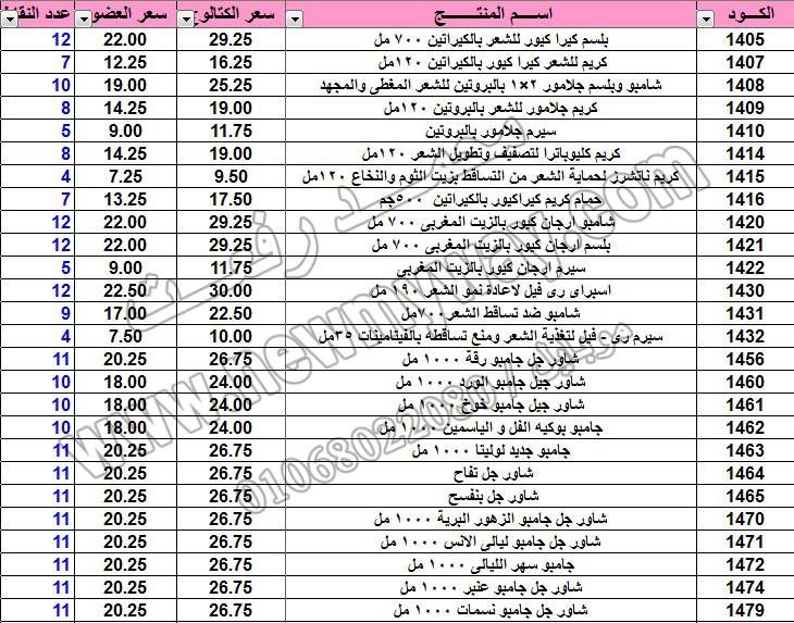 حصريا .. قائمة أسعار وعروض منتجات ماي واي في كتالوج اغسطس 2015 ~~ بسعر الكتالوج ... بسعر العضو ^_^  4_o11