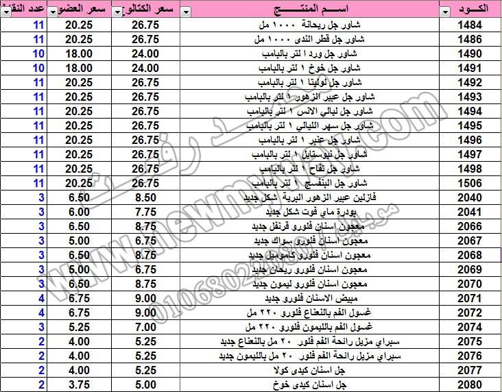 حصريا .. قائمة أسعار وعروض منتجات ماي واي في كتالوج اغسطس 2015 ~~ بسعر الكتالوج ... بسعر العضو ^_^  5_o11