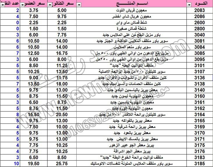 حصريا .. قائمة أسعار وعروض منتجات ماي واي في كتالوج اغسطس 2015 ~~ بسعر الكتالوج ... بسعر العضو ^_^  6_o11