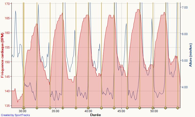 Seb35 ---) objectif trail estival (20 km, 1100m D+)  - Page 10 Course10