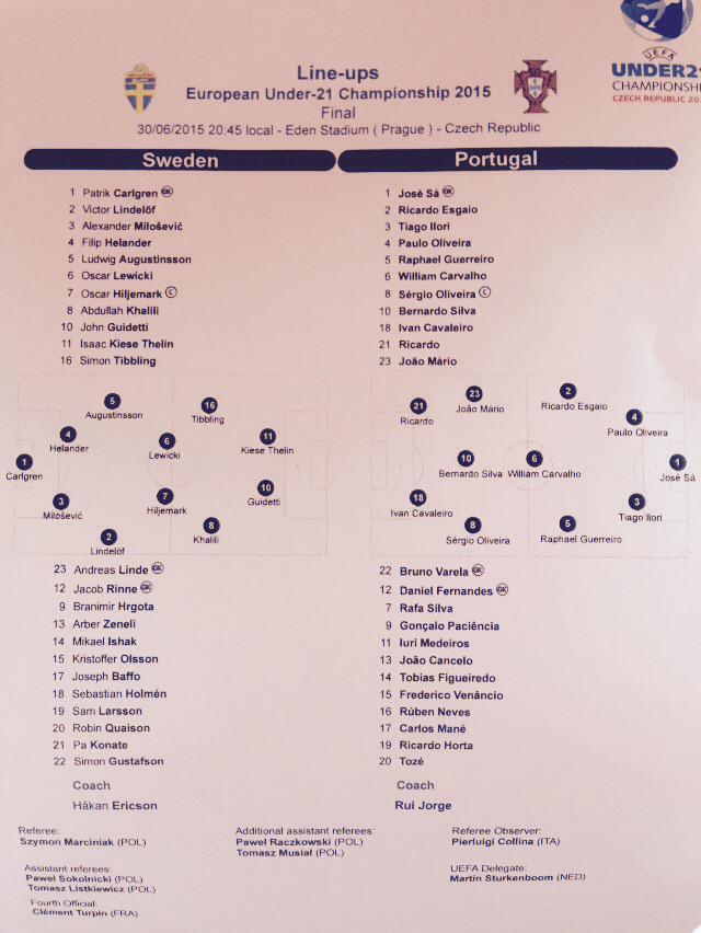 U21 European Championship 2015 - Page 11 Img_2011