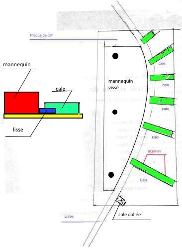 La Pinasse plan MRB au 1/25° - Page 3 Cintra10