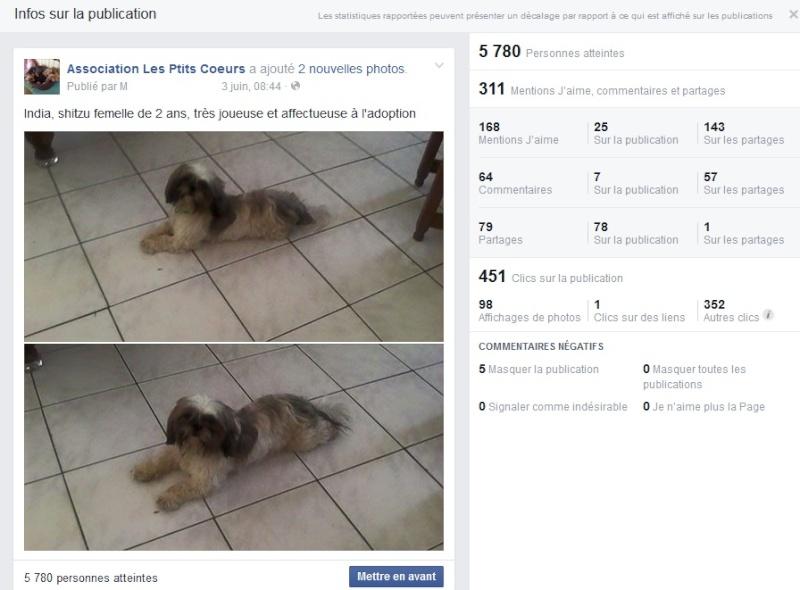 Records de publications facebook Temp210