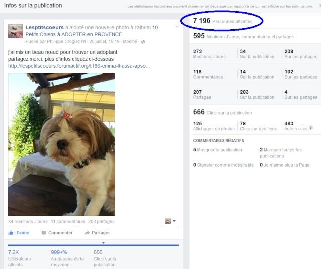 Records de publications facebook Temp38
