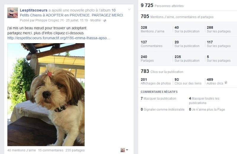 Records de publications facebook Temp41
