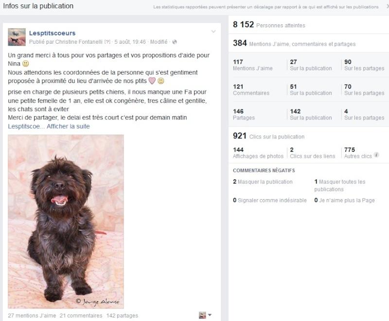 Records de publications facebook Temp43