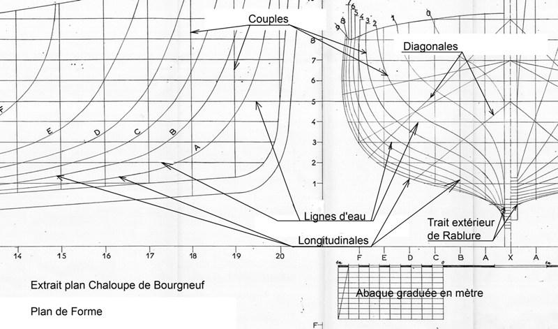 Plan de formes, charpente et abaque. 5_plan10
