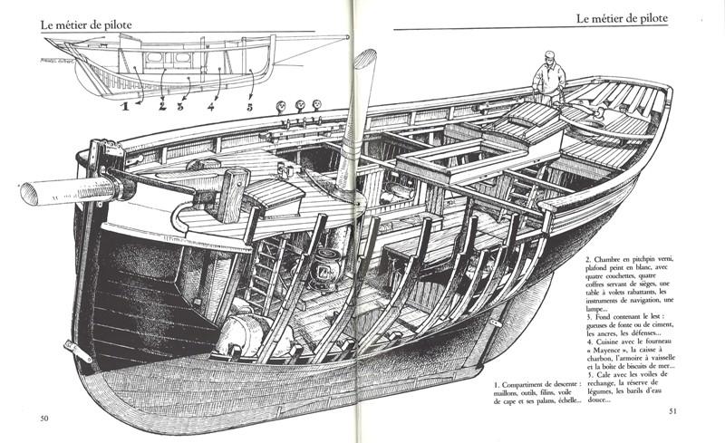 Les Pilotes et leurs bateaux Eclaty10