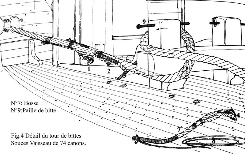 La ligne de mouillage au XVIII et début XIX Fig_410
