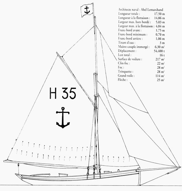 Les Pilotes et leurs bateaux La_lib11