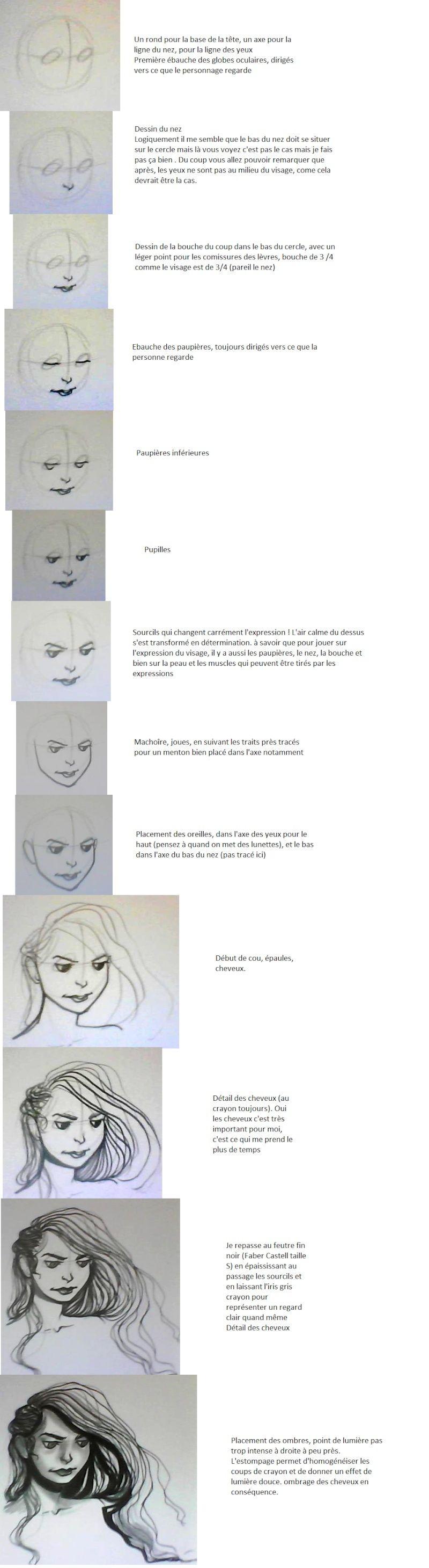 Comment que je dessine mes têtes de madame Pas_yo10